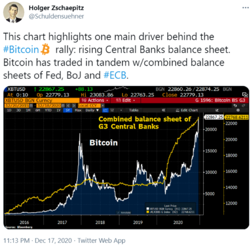 central banks, bitcoin, cryptocurrencies,